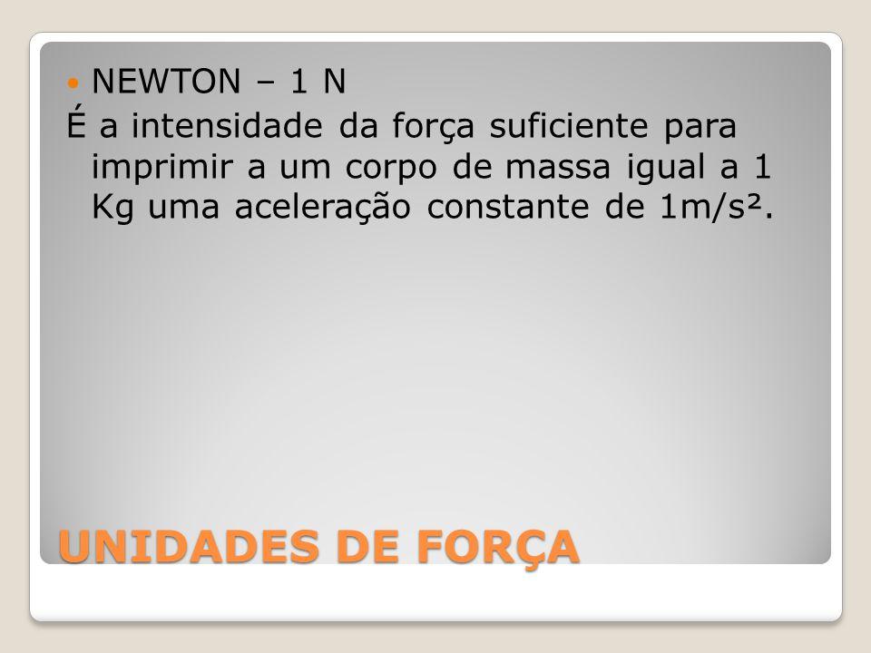 UNIDADES DE FORÇA NEWTON – 1 N
