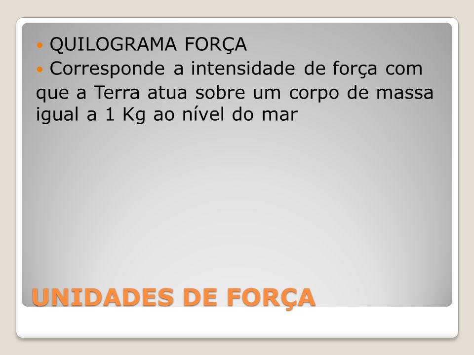 UNIDADES DE FORÇA QUILOGRAMA FORÇA