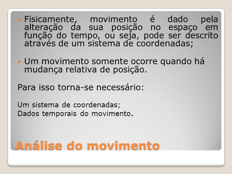 Fisicamente, movimento é dado pela alteração da sua posição no espaço em função do tempo, ou seja, pode ser descrito através de um sistema de coordenadas;
