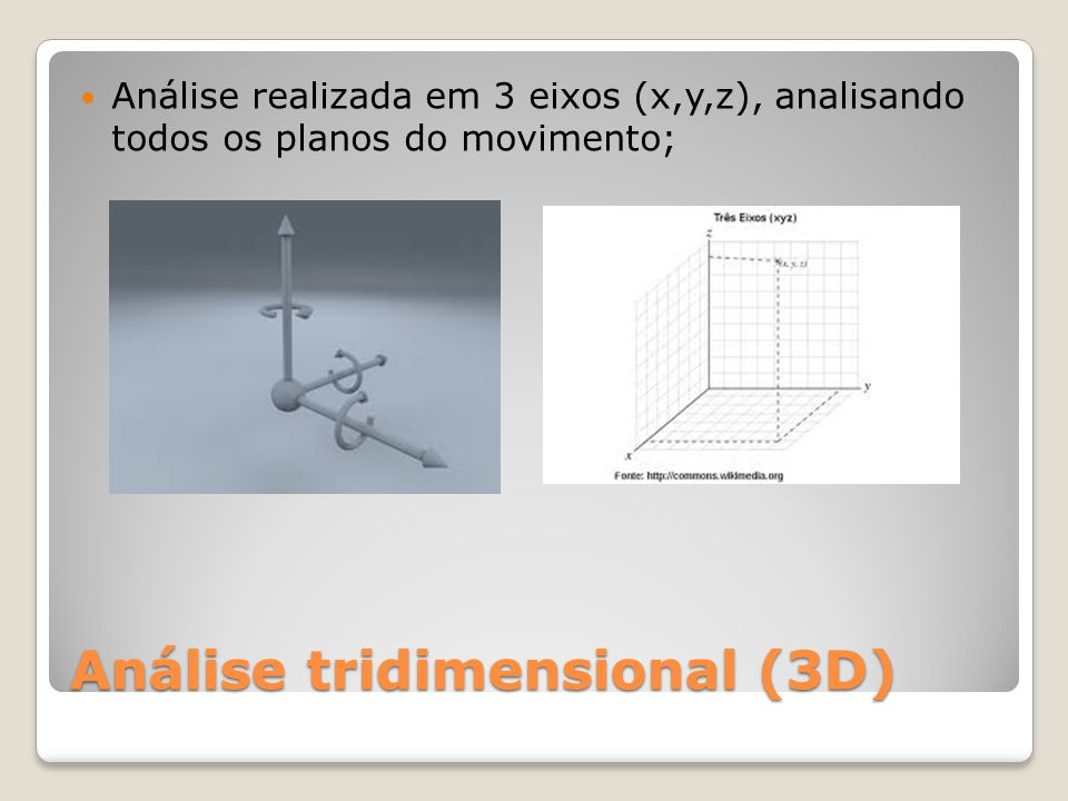 Análise tridimensional (3D)