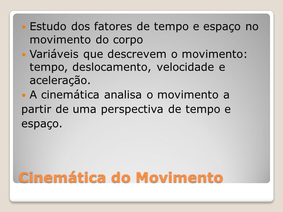 Cinemática do Movimento