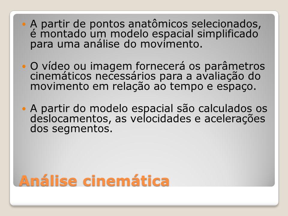 A partir de pontos anatômicos selecionados, é montado um modelo espacial simplificado para uma análise do movimento.