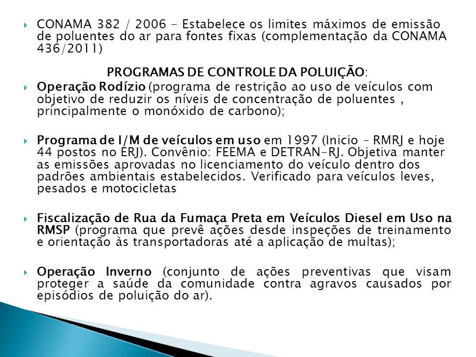 PROGRAMAS DE CONTROLE DA POLUIÇÃO: