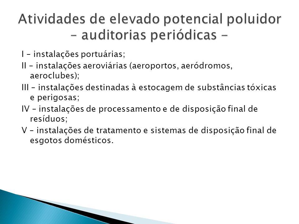 Atividades de elevado potencial poluidor – auditorias periódicas -
