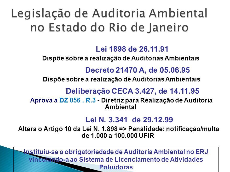 Legislação de Auditoria Ambiental no Estado do Rio de Janeiro