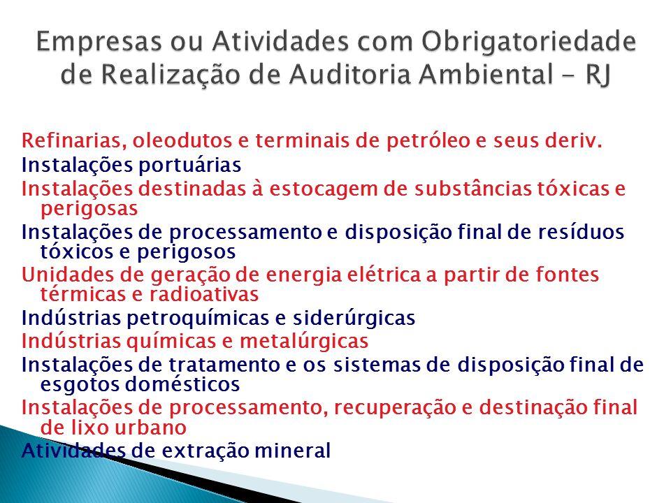 Empresas ou Atividades com Obrigatoriedade de Realização de Auditoria Ambiental - RJ