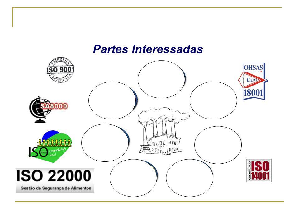 Modelos de Sistemas de Gestão Partes Interessadas