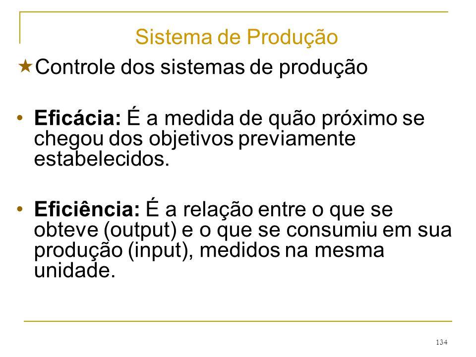 Sistema de Produção Controle dos sistemas de produção. Eficácia: É a medida de quão próximo se chegou dos objetivos previamente estabelecidos.