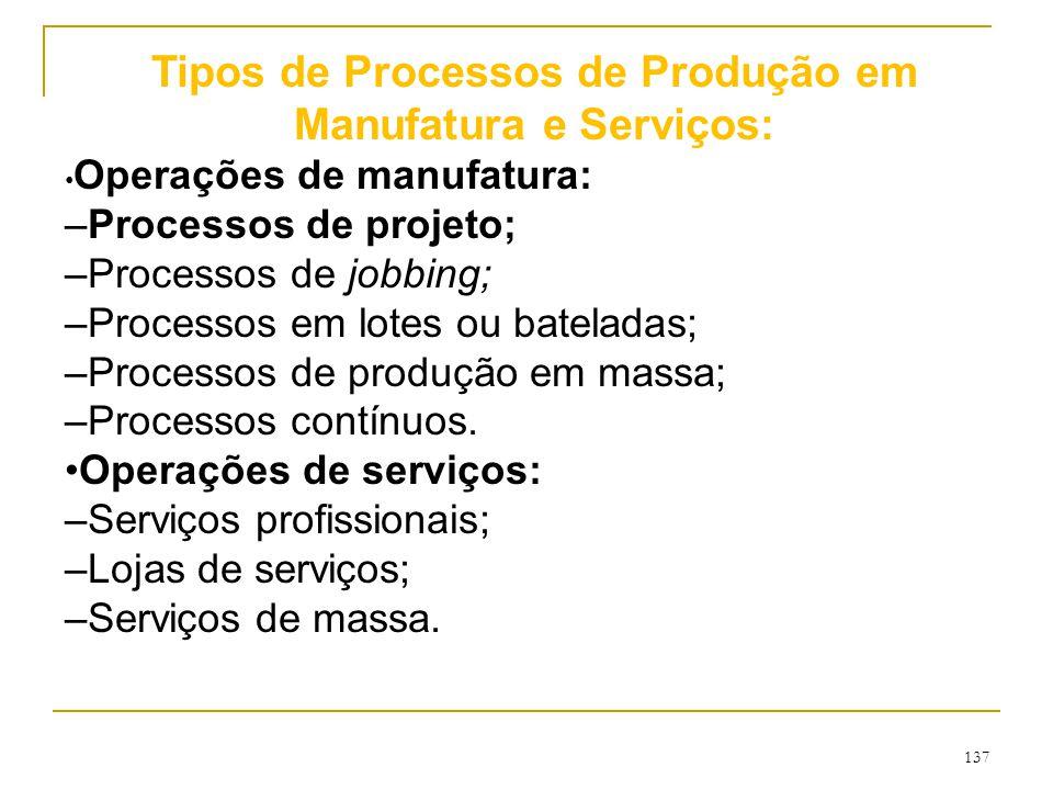 Tipos de Processos de Produção em Manufatura e Serviços: