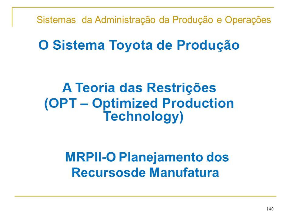 MRPII-O Planejamento dos Recursosde Manufatura