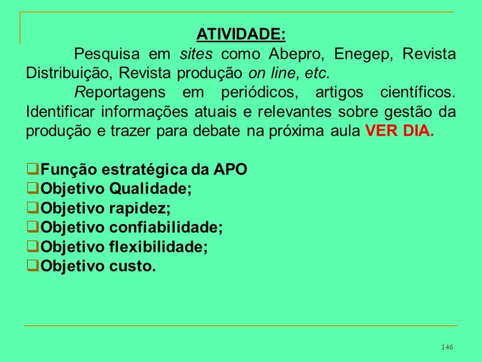 ATIVIDADE: Pesquisa em sites como Abepro, Enegep, Revista Distribuição, Revista produção on line, etc.