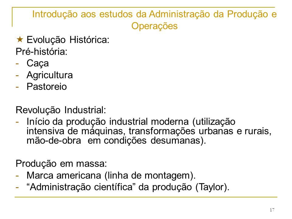 Introdução aos estudos da Administração da Produção e Operações
