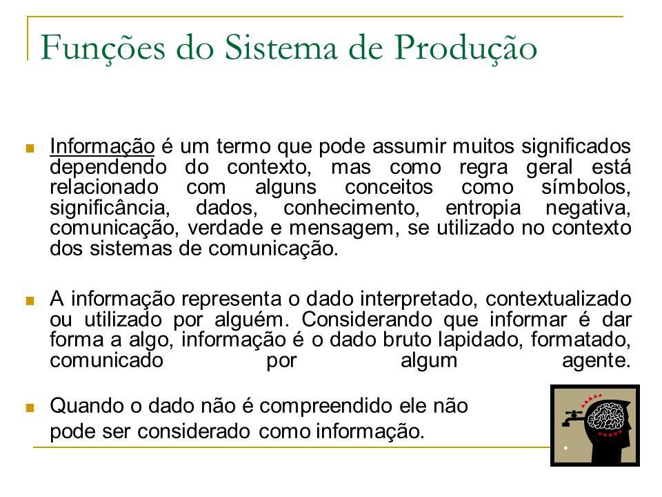 Funções do Sistema de Produção