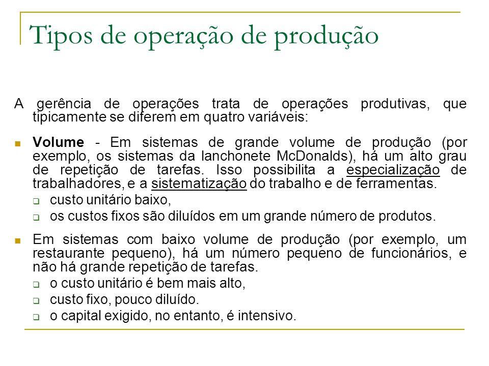 Tipos de operação de produção