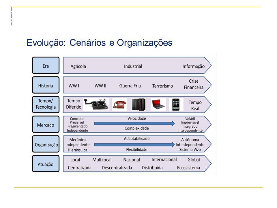 Evolução: Cenários e Organizações