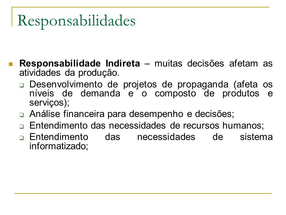 Responsabilidades Responsabilidade Indireta – muitas decisões afetam as atividades da produção.