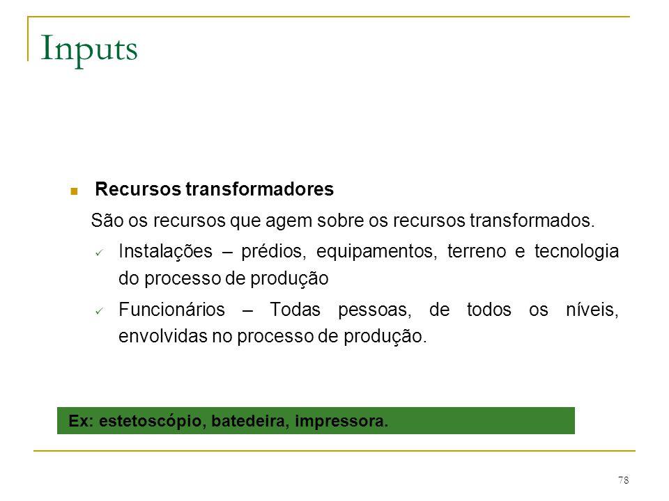 Inputs Recursos transformadores
