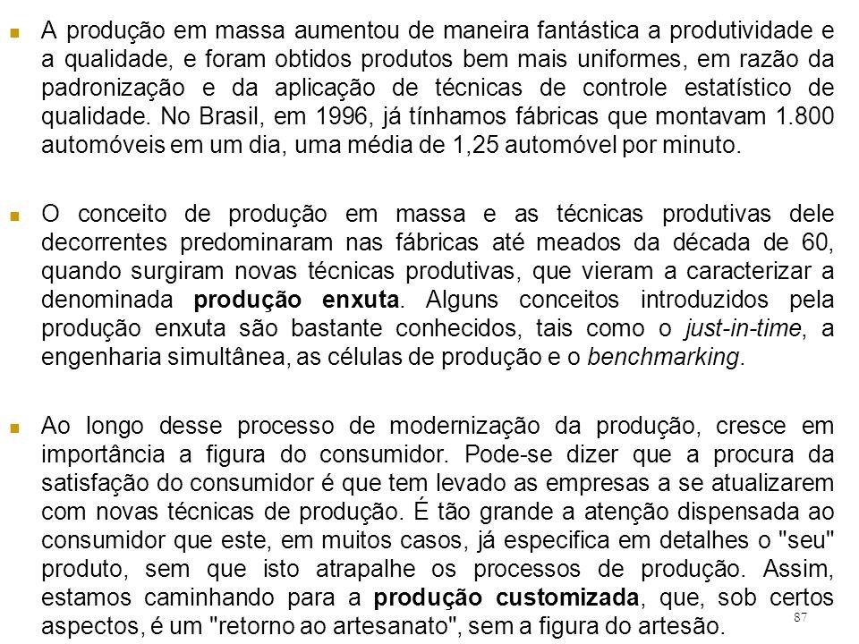 A produção em massa aumentou de maneira fantástica a produtividade e a qualidade, e foram obtidos produtos bem mais uniformes, em razão da padronização e da aplicação de técnicas de controle estatístico de qualidade. No Brasil, em 1996, já tínhamos fábricas que montavam 1.800 automóveis em um dia, uma média de 1,25 automóvel por minuto.