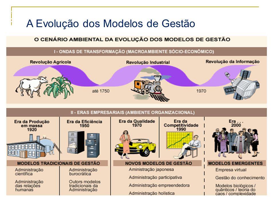 A Evolução dos Modelos de Gestão