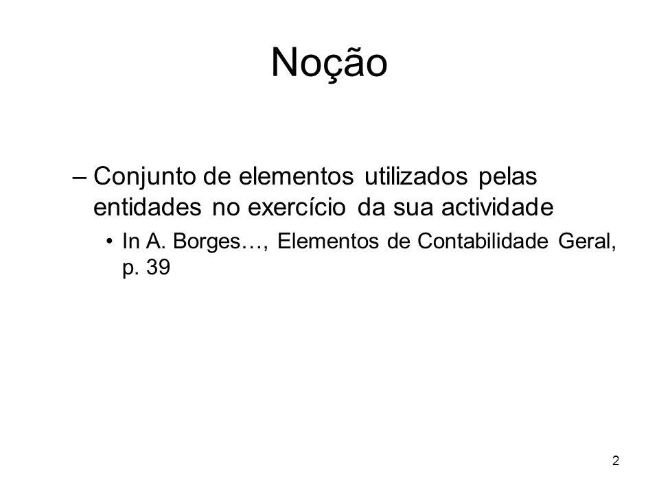 Noção Conjunto de elementos utilizados pelas entidades no exercício da sua actividade.