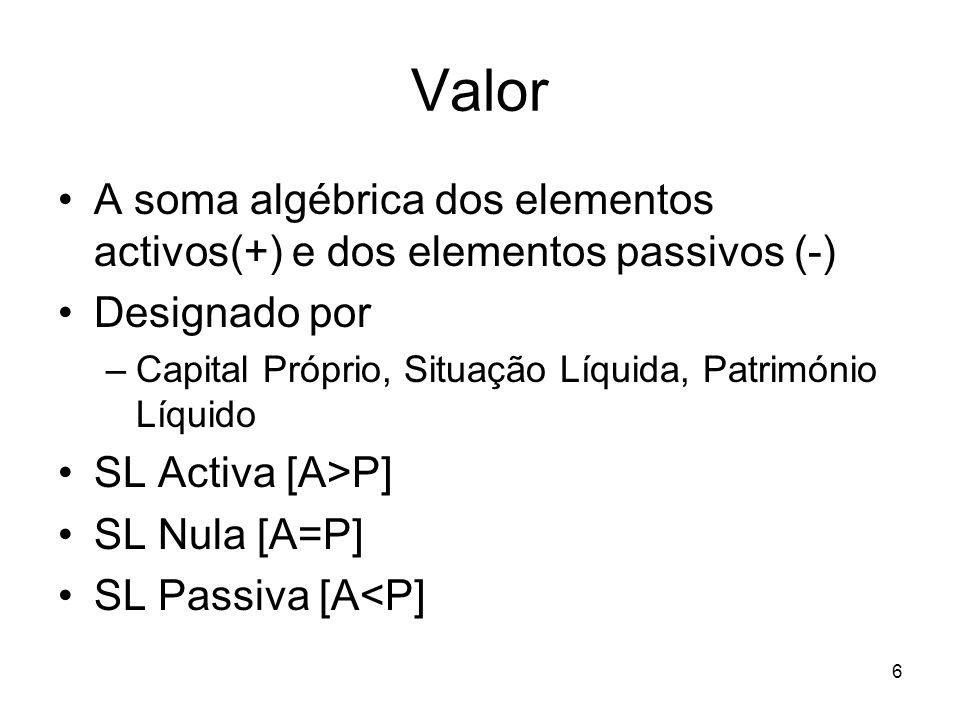 Valor A soma algébrica dos elementos activos(+) e dos elementos passivos (-) Designado por. Capital Próprio, Situação Líquida, Património Líquido.