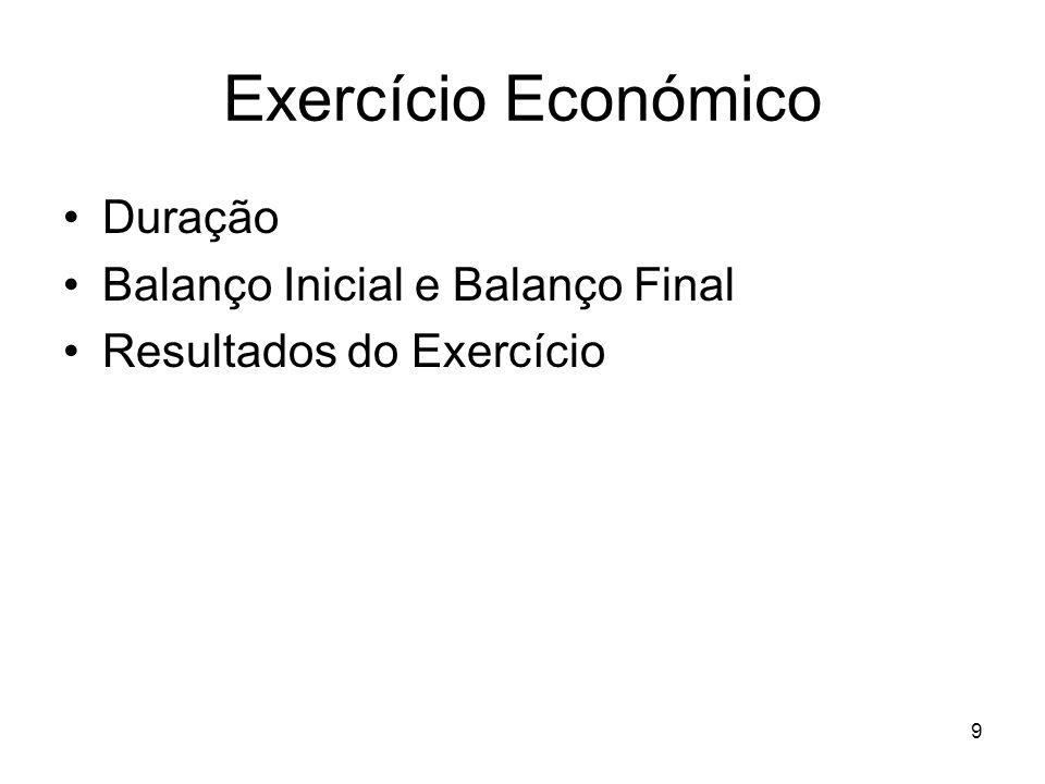 Exercício Económico Duração Balanço Inicial e Balanço Final