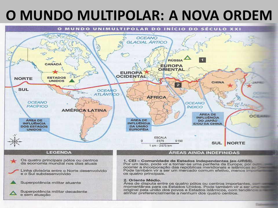 O MUNDO MULTIPOLAR: A NOVA ORDEM