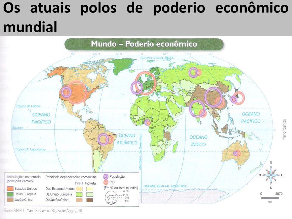Os atuais polos de poderio econômico mundial