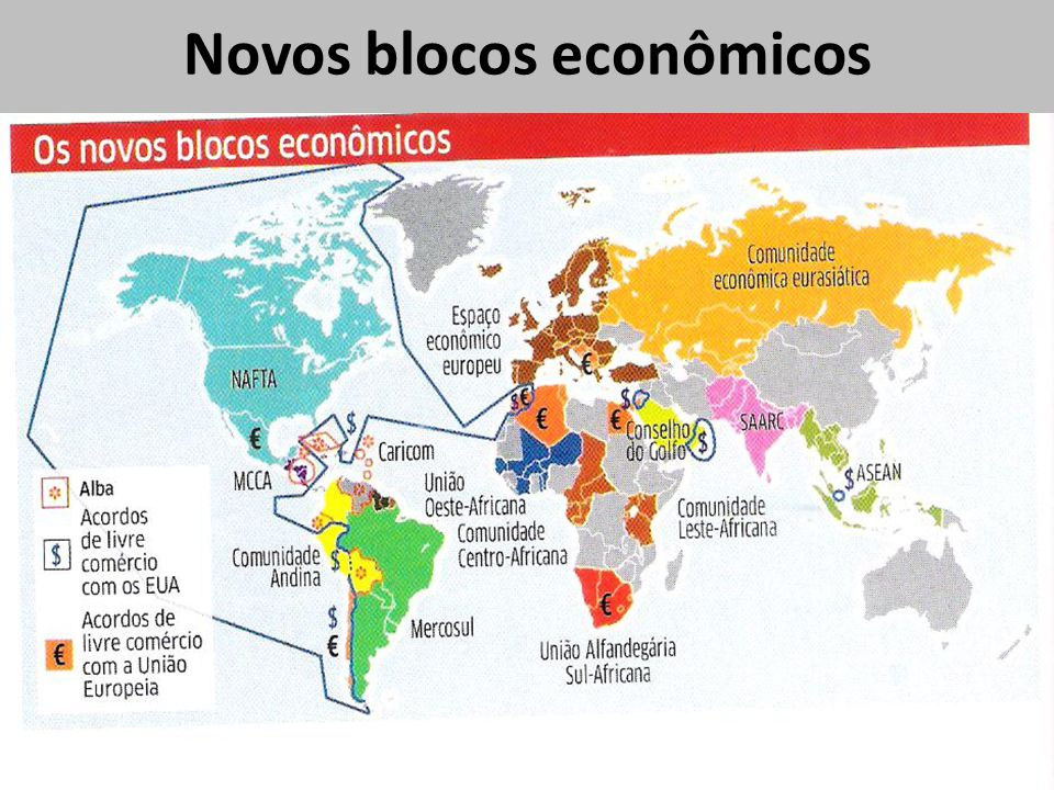 Novos blocos econômicos