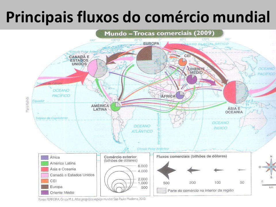 Principais fluxos do comércio mundial