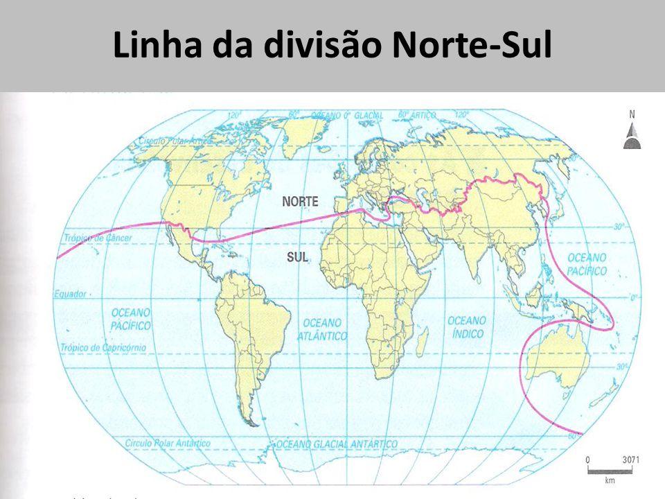Linha da divisão Norte-Sul