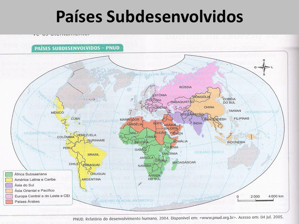 Países Subdesenvolvidos