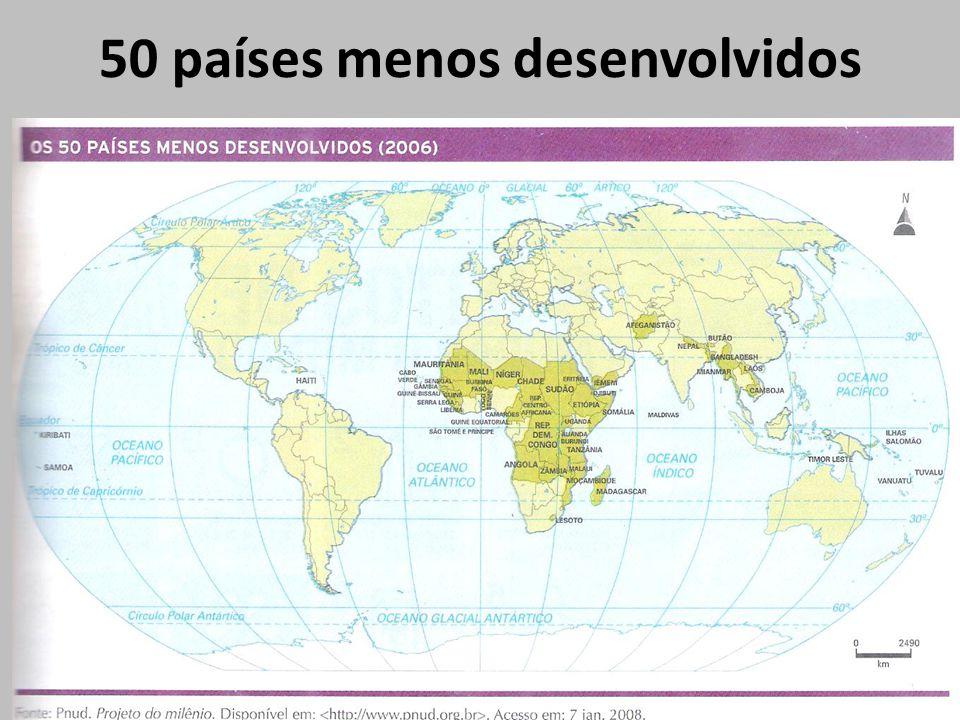 50 países menos desenvolvidos