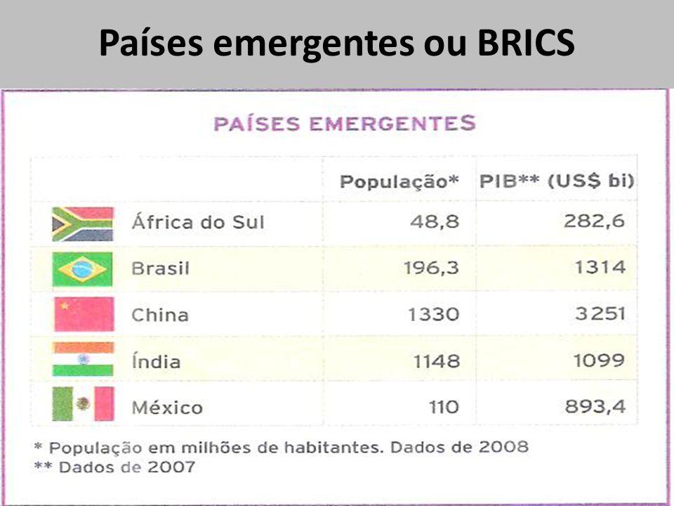 Países emergentes ou BRICS
