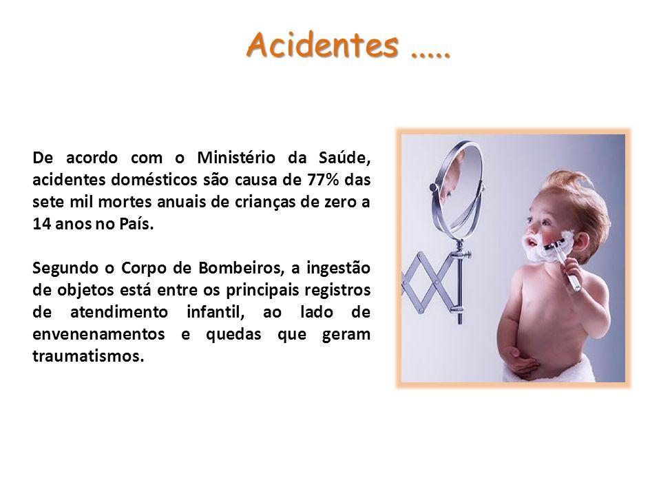 Acidentes .....