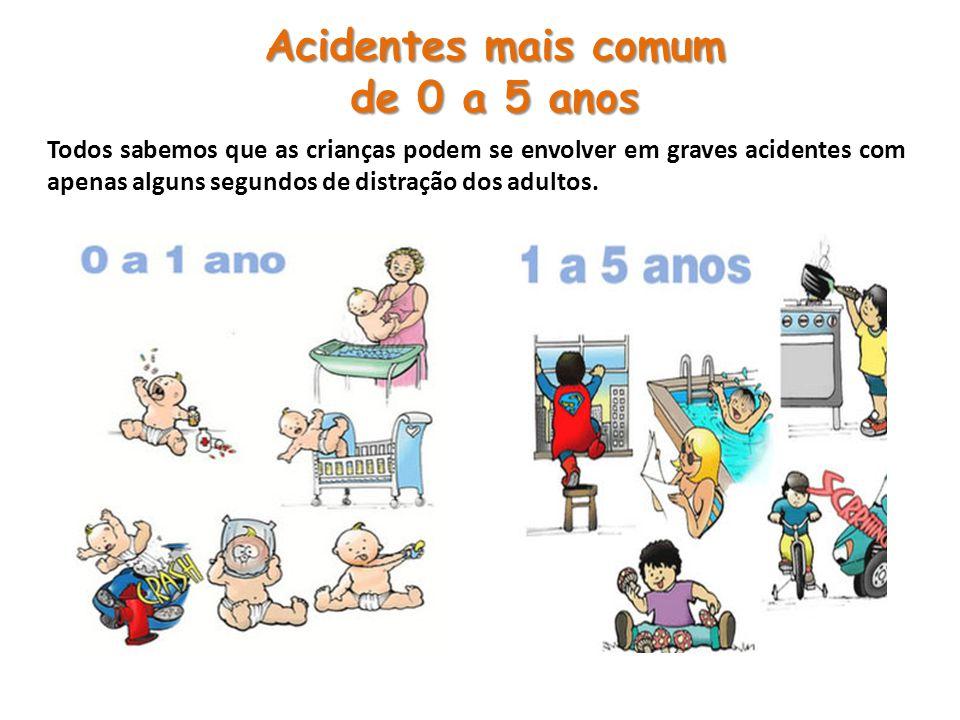 Acidentes mais comum de 0 a 5 anos