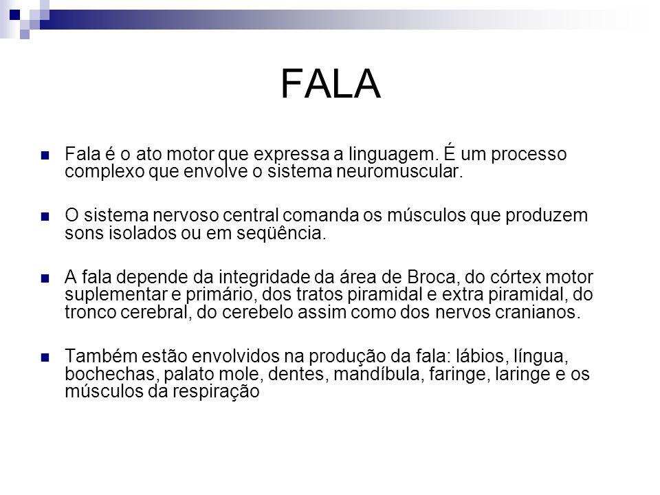 FALA Fala é o ato motor que expressa a linguagem. É um processo complexo que envolve o sistema neuromuscular.
