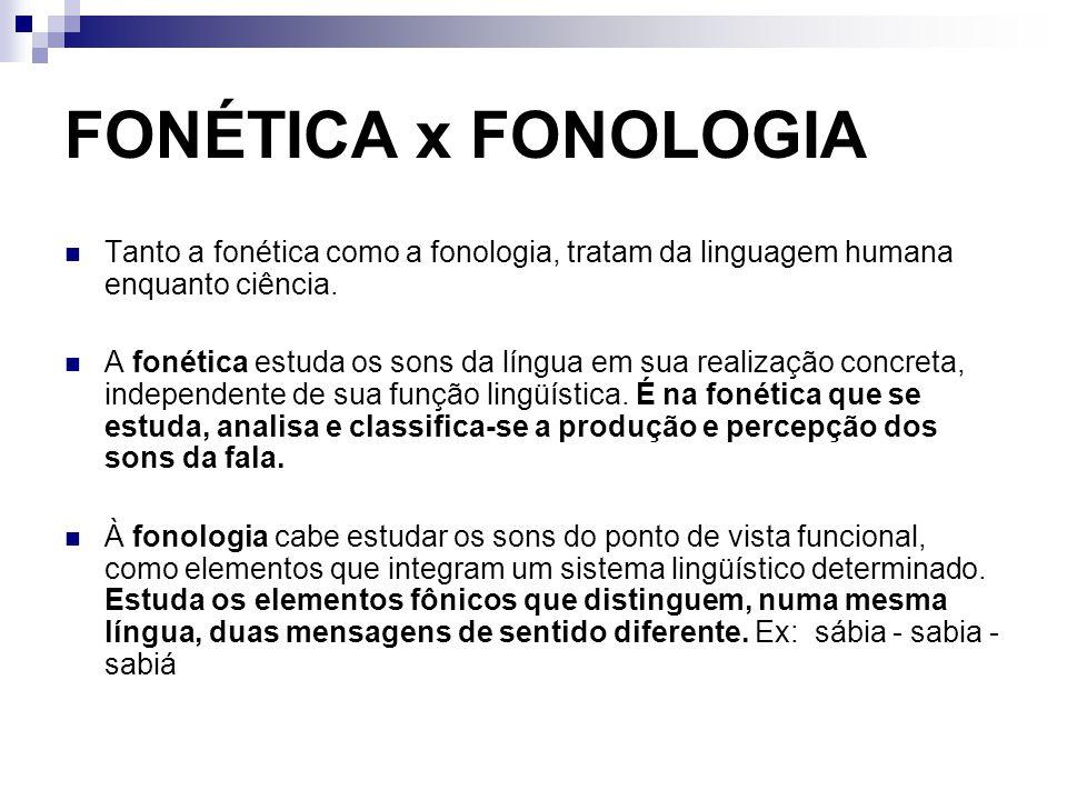 FONÉTICA x FONOLOGIA Tanto a fonética como a fonologia, tratam da linguagem humana enquanto ciência.