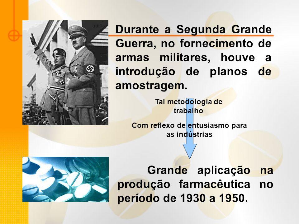 Grande aplicação na produção farmacêutica no período de 1930 a 1950.
