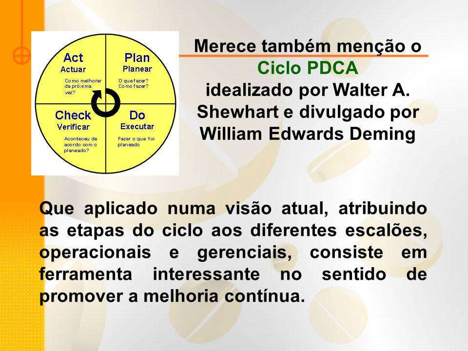Merece também menção o Ciclo PDCA