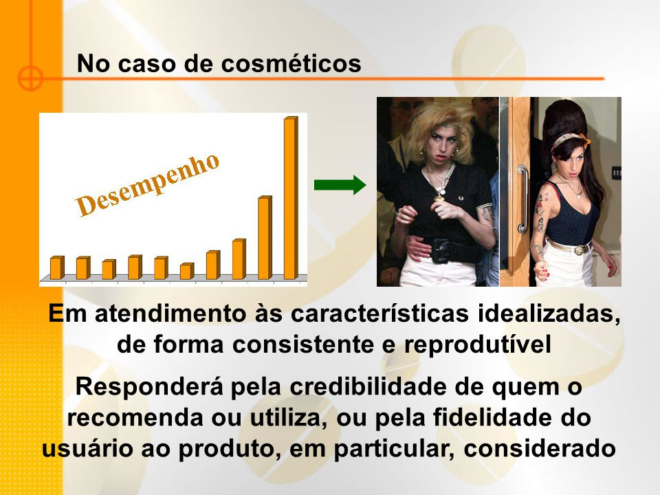 No caso de cosméticos Em atendimento às características idealizadas, de forma consistente e reprodutível.