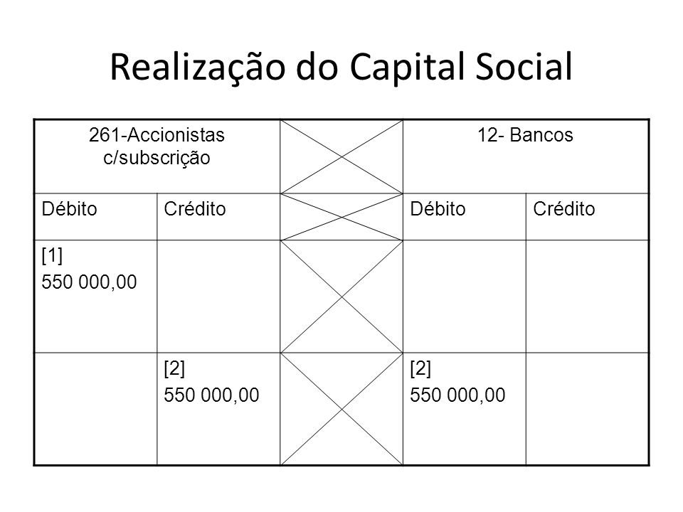 Realização do Capital Social