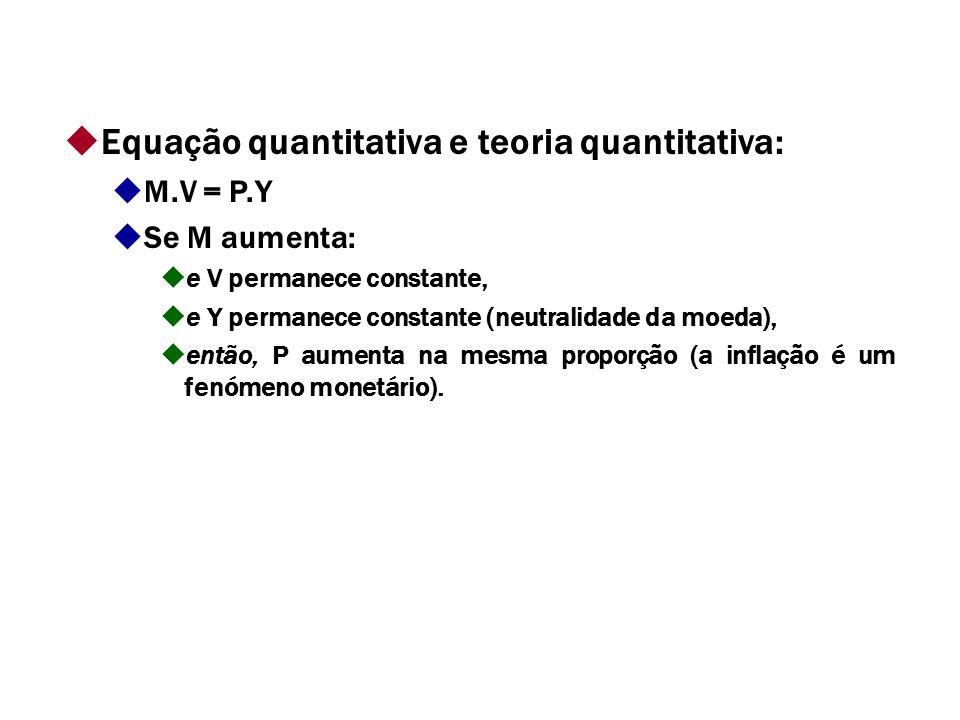 Equação quantitativa e teoria quantitativa: