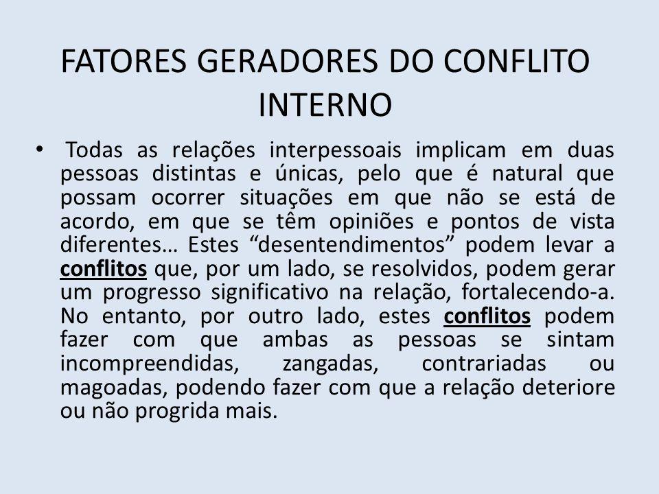 FATORES GERADORES DO CONFLITO INTERNO