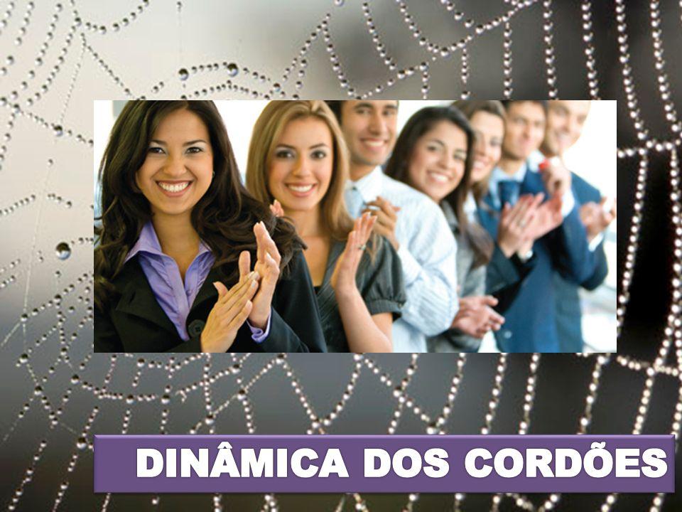 DINÂMICA DOS CORDÕES