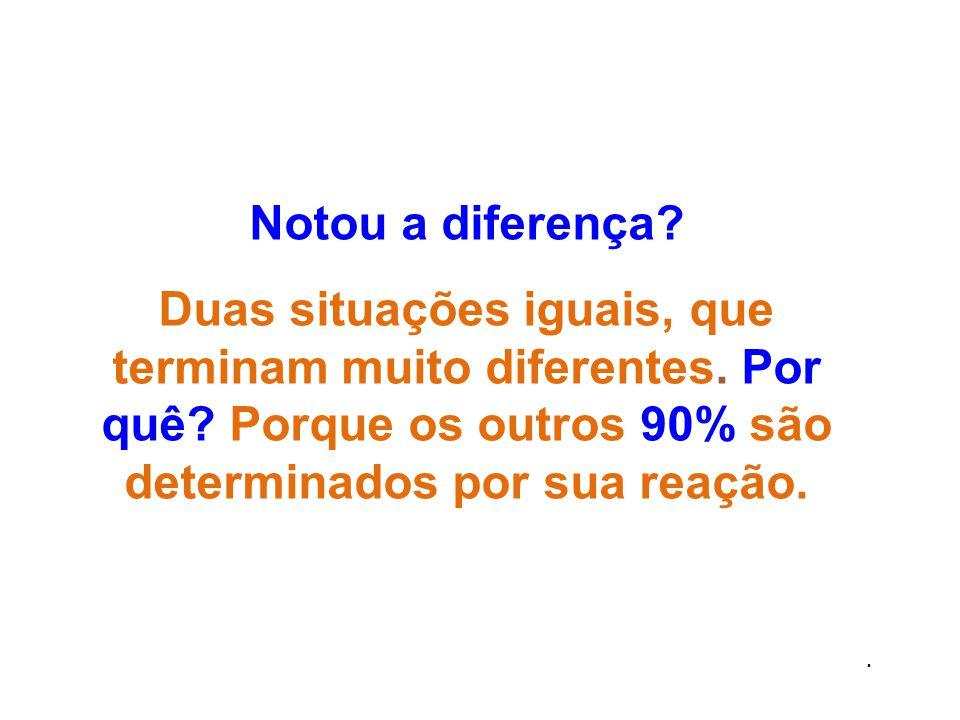 Notou a diferença Duas situações iguais, que terminam muito diferentes. Por quê Porque os outros 90% são determinados por sua reação.