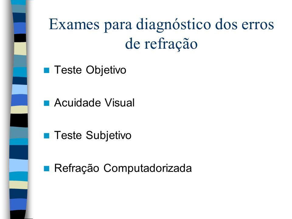 Exames para diagnóstico dos erros de refração
