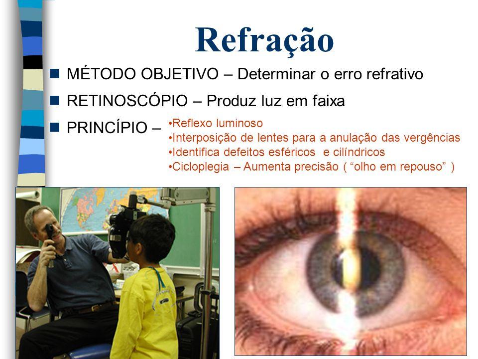 Refração MÉTODO OBJETIVO – Determinar o erro refrativo