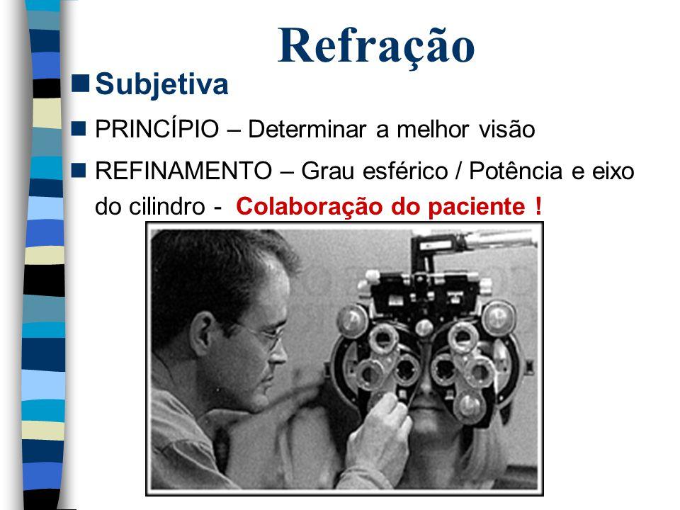 Refração Subjetiva PRINCÍPIO – Determinar a melhor visão