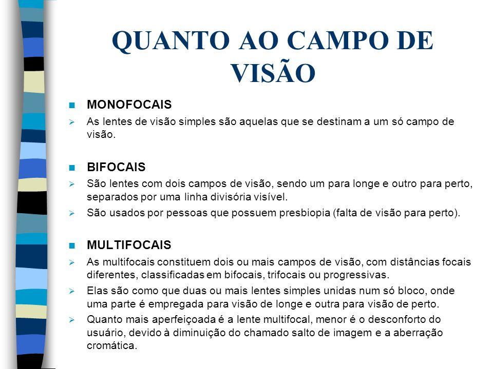 QUANTO AO CAMPO DE VISÃO